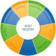 Asset Management software open source Vijayawada India, Asset Management system for free Vijayawada